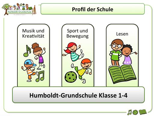 Humboldtschule Plankstadt Grundschule Unsere Schule Kurzprofil